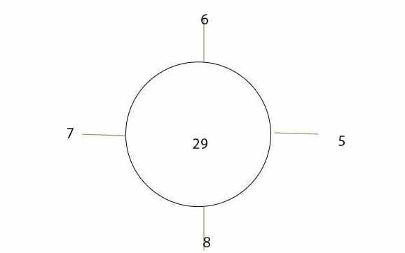 GI-qus-3-img-2